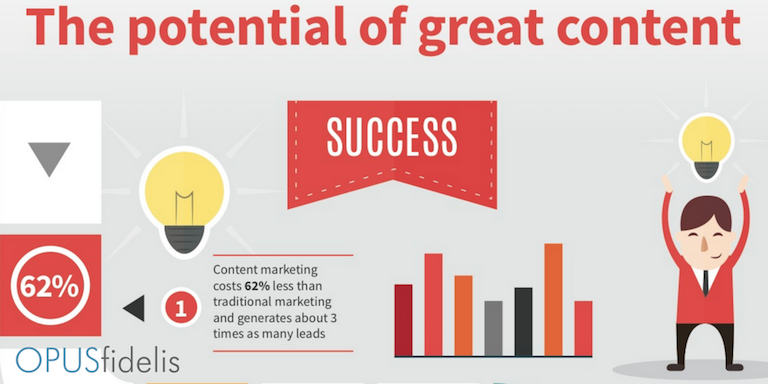 maximizing your event content marketing