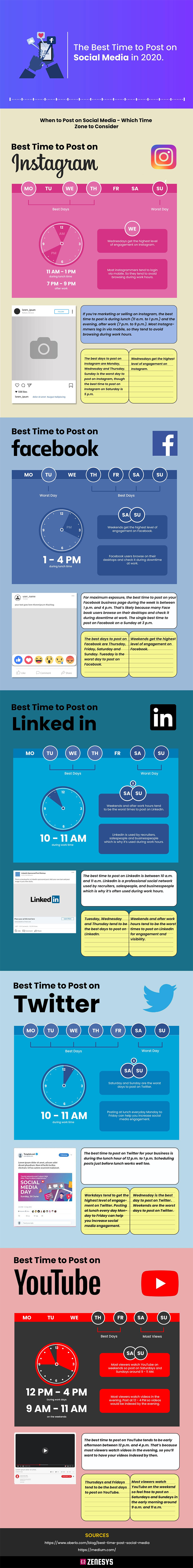 Best Times to Publish on Social Media graphic